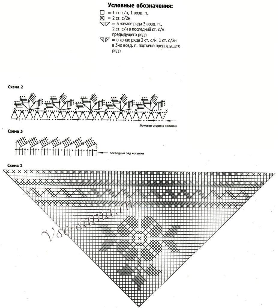 Косынка для девочки вязание схема