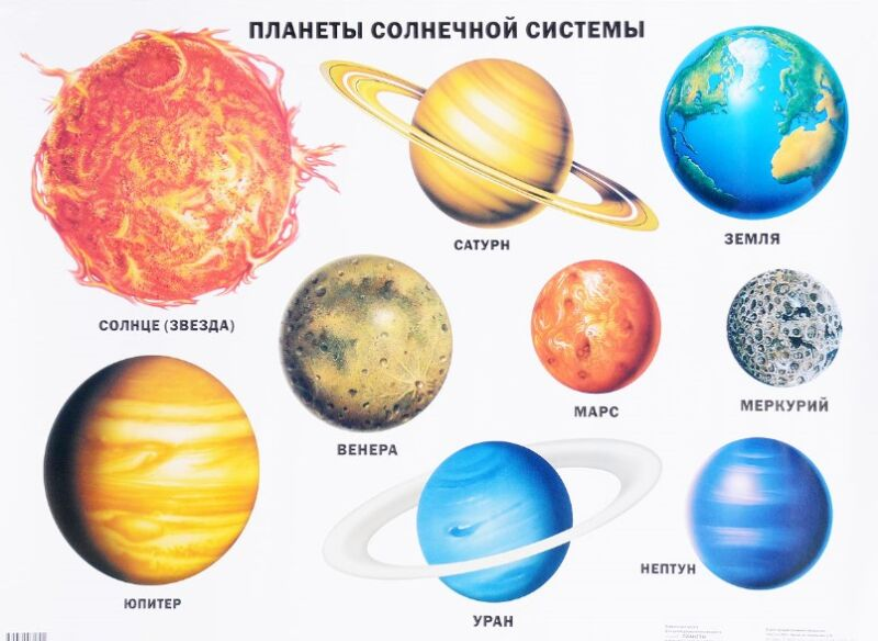 поделка солнечная система