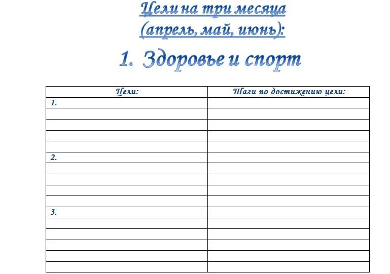 план на год